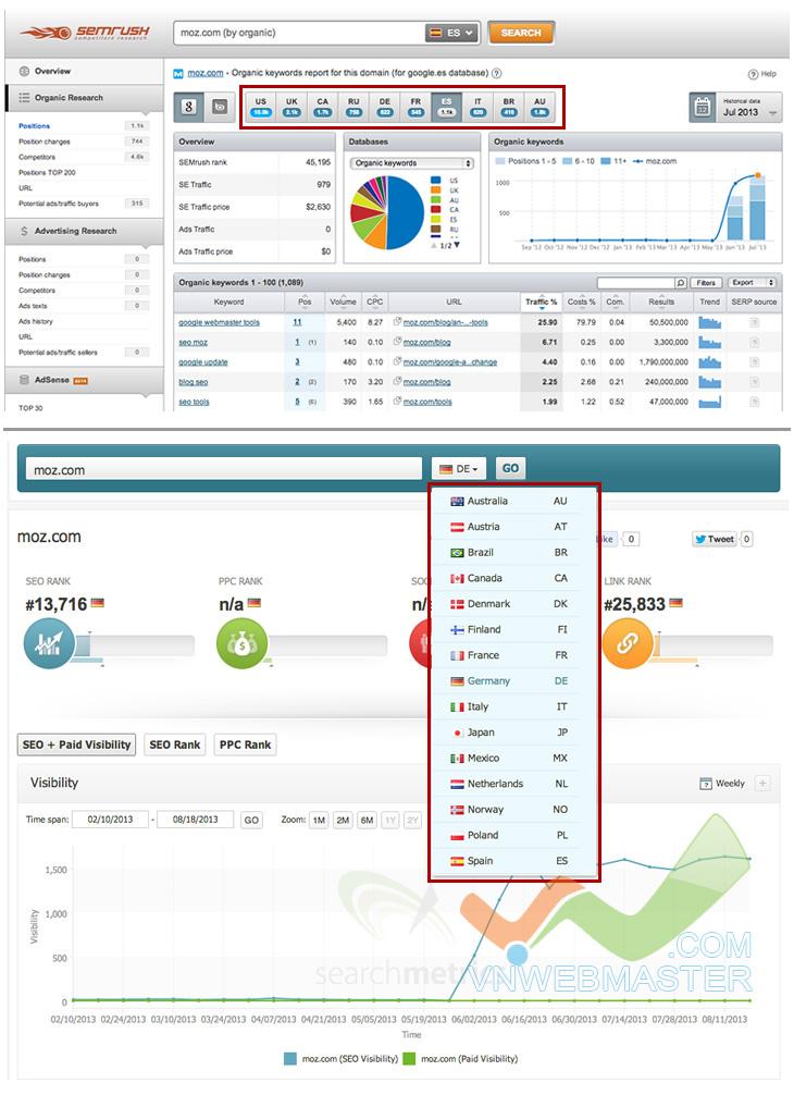 40+ Công cụ nâng cao khả năng SEO quốc tế của bạn P1